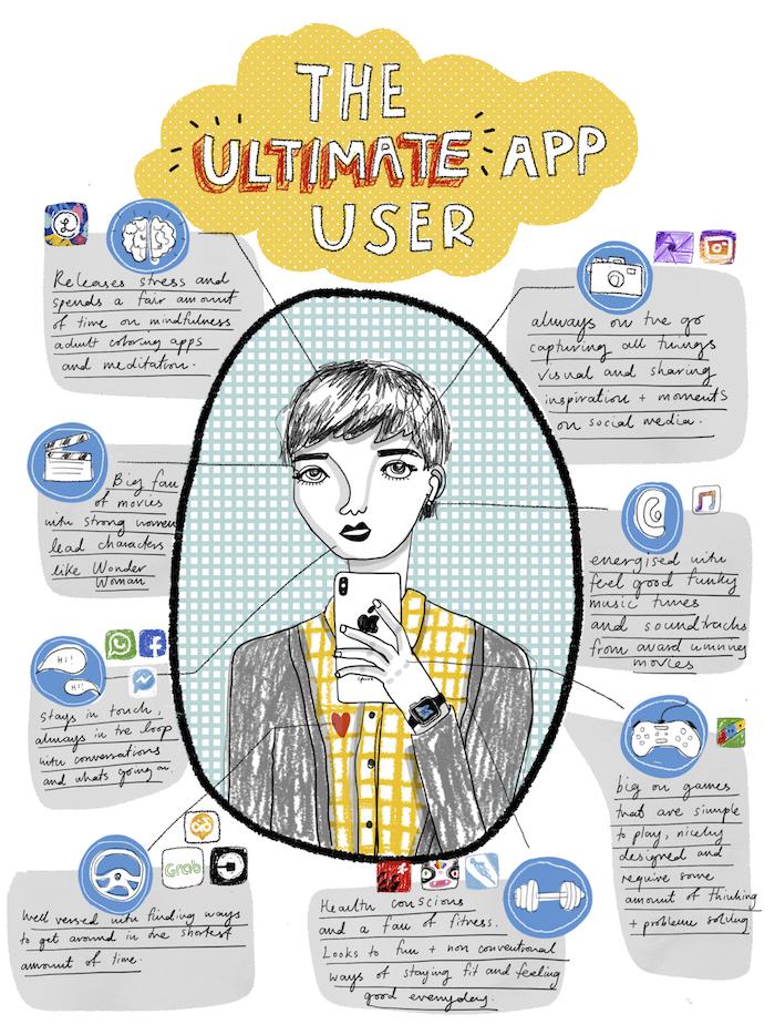 apple_ultimateappuser v2