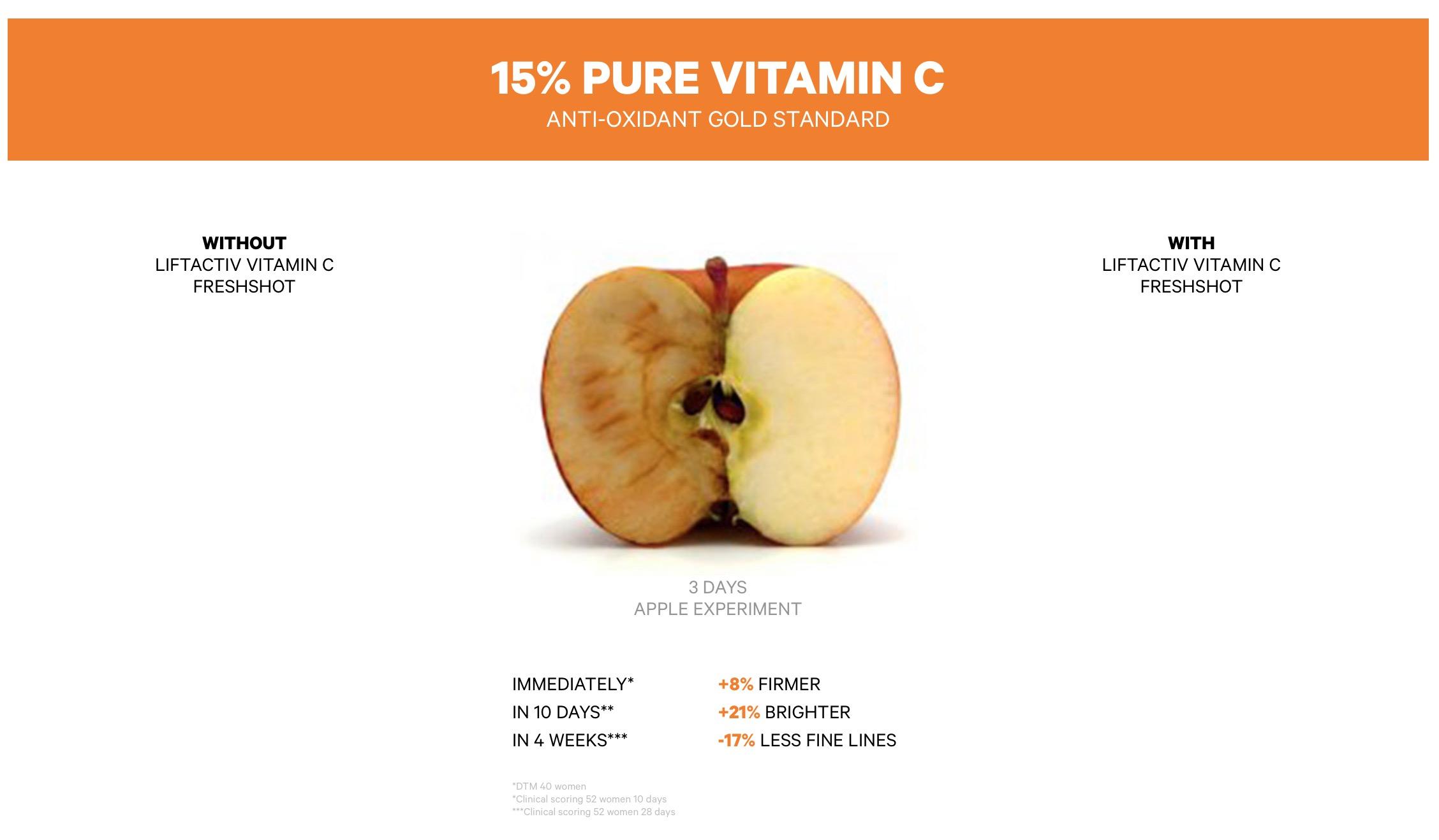 Vichy-apple-test