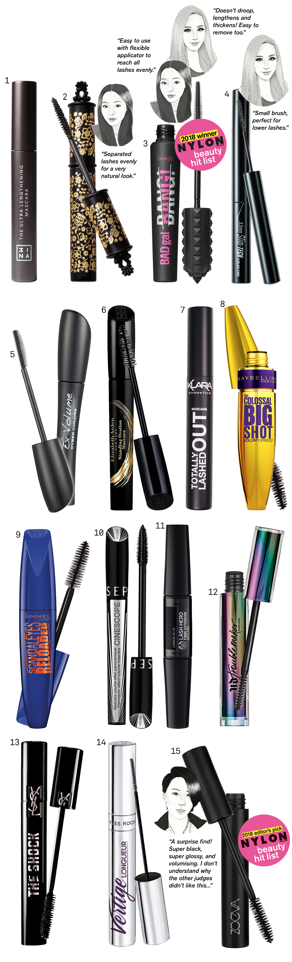 Dc5m United States It In English Created At 2018 07 24 1808 Maybelline Volumamp039 Express The Magnum Mascara Black 6 Pcs 002 16 71